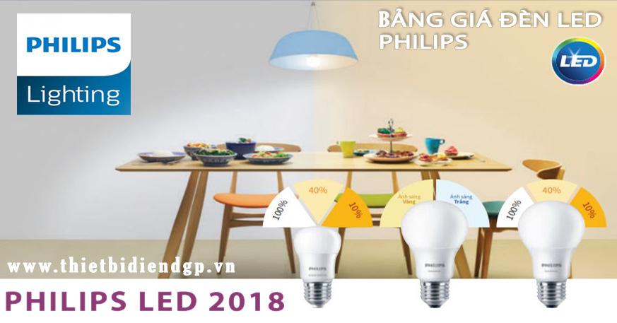 Vì sao nên lựa chọn đèn led philips?