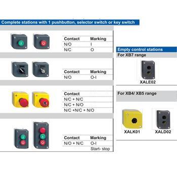 Control Stations - Harmony XAL XAL●●●