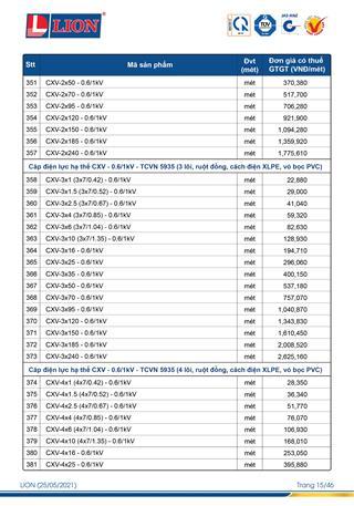 Bảng Giá Cáp Điện LION 2021