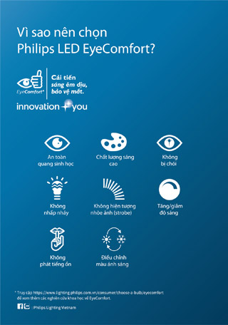 Bảng Giá Đèn dân dụng Philips 09/2021